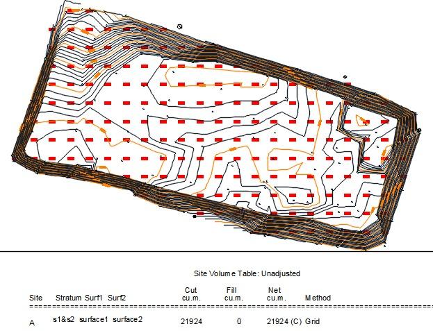 نقشه های توپو گرافی